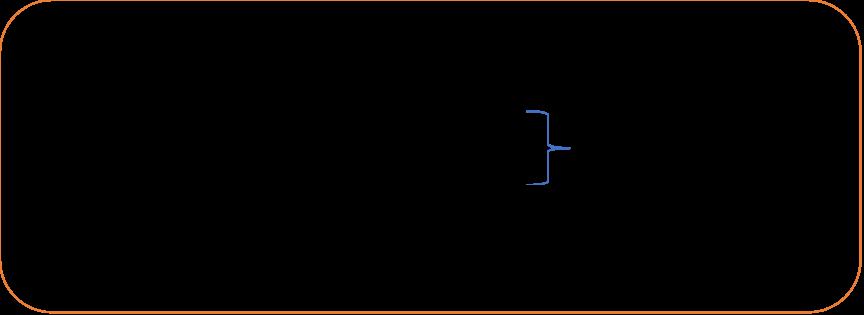 Darstellung, die die rechnerische Abstimmung der Ergebnistabelle zeigt